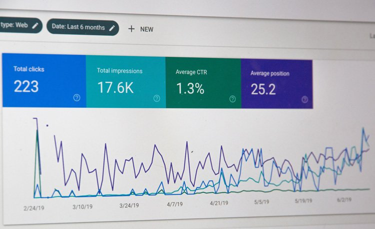 Google Analytics in je WordPress website gebruiken social pepper